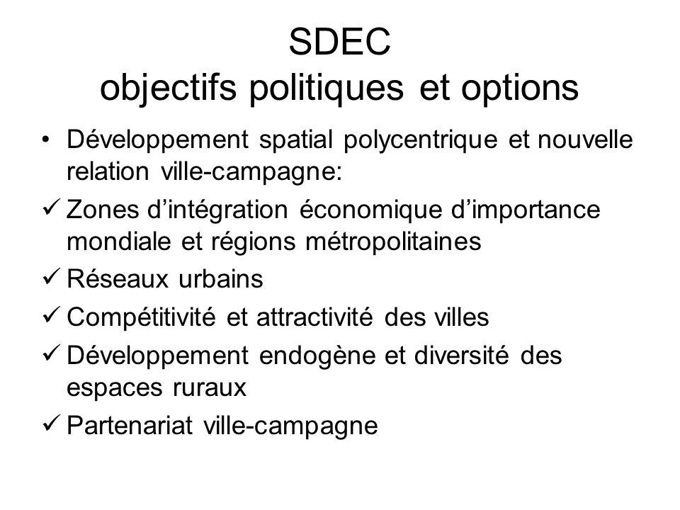SDEC objectifs politiques et options