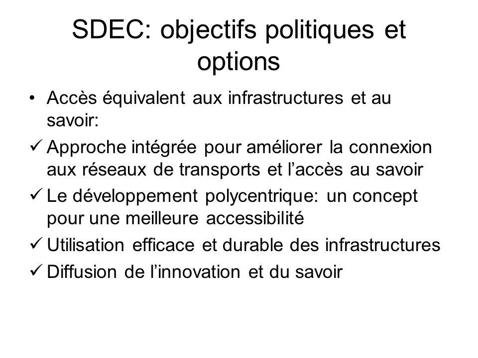 SDEC: objectifs politiques et options