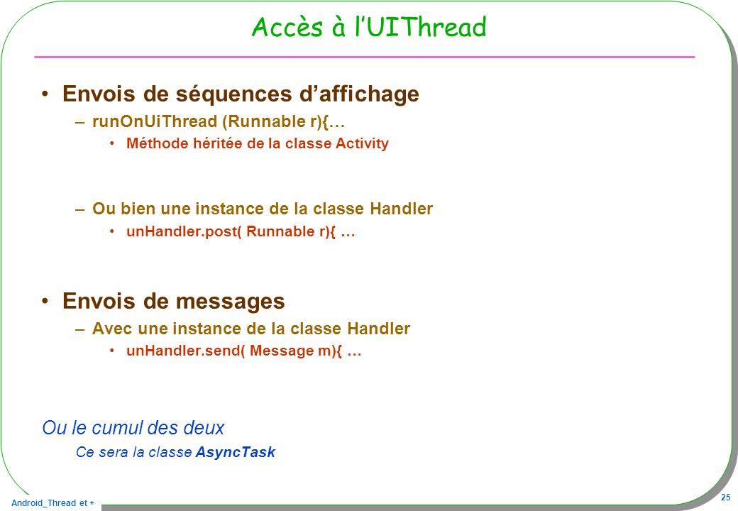 Accès à l'UIThread Envois de séquences d'affichage Envois de messages