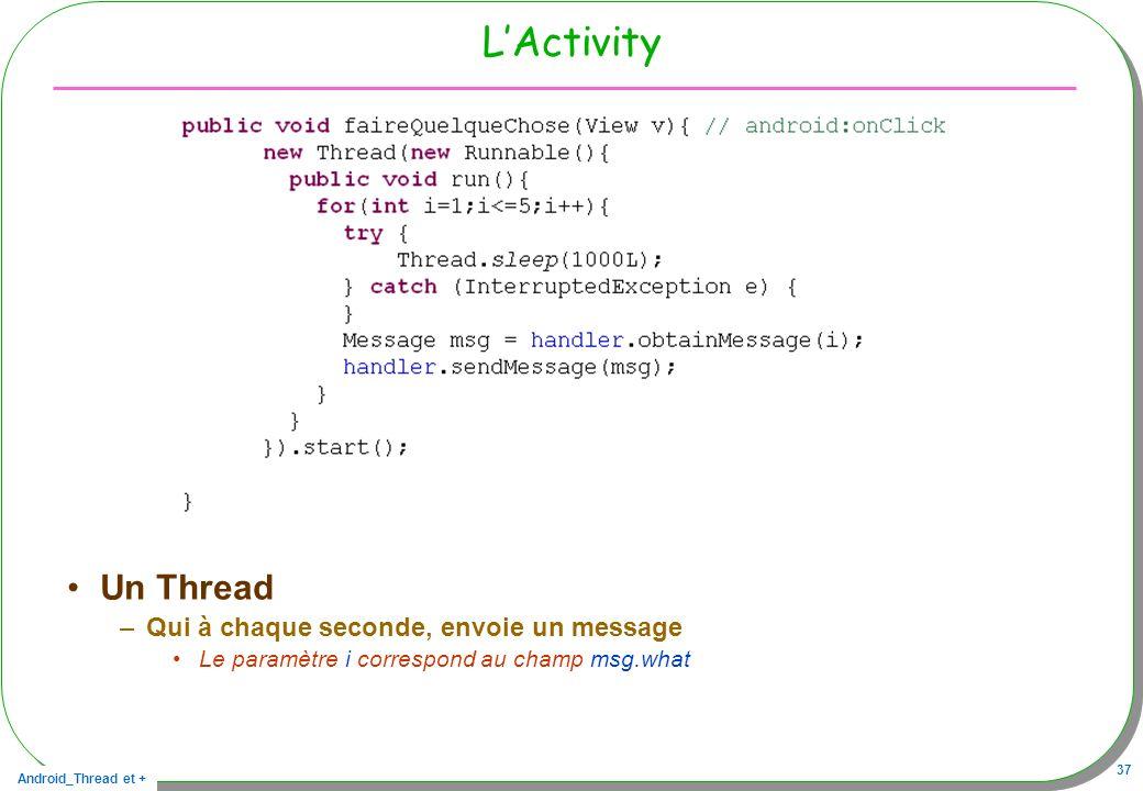 L'Activity Un Thread Qui à chaque seconde, envoie un message