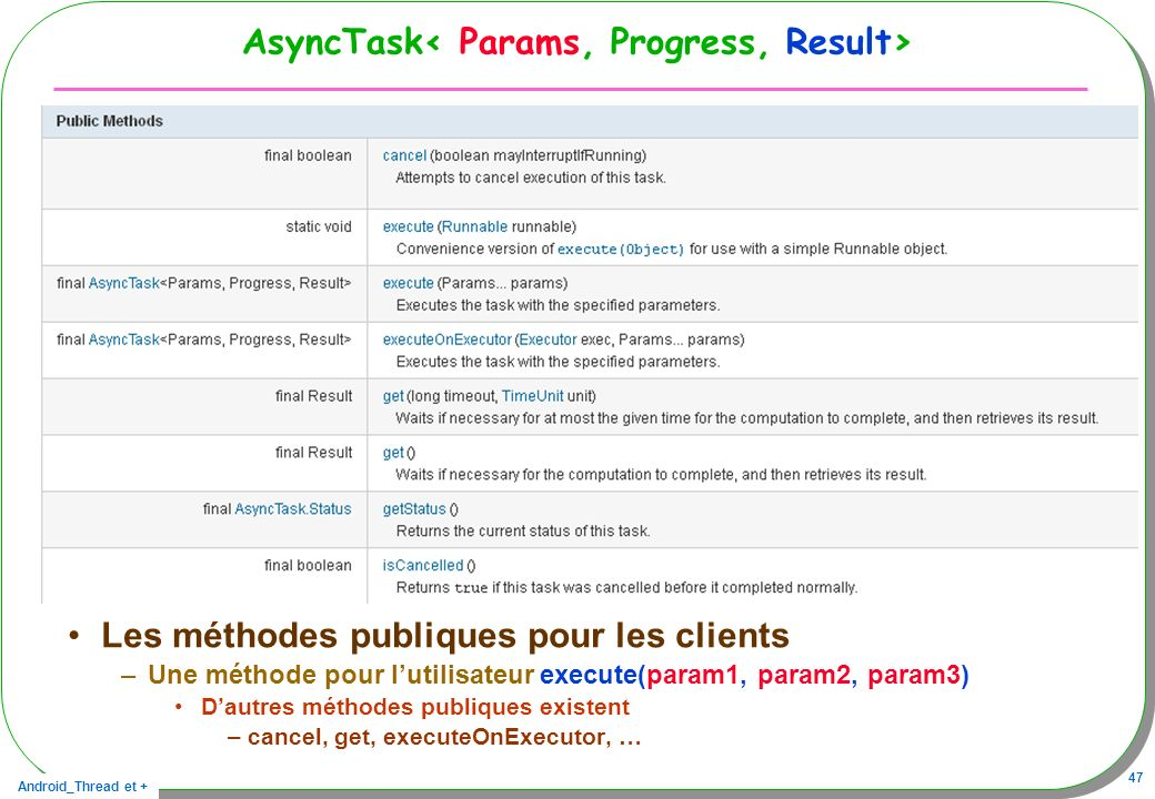 AsyncTask< Params, Progress, Result>