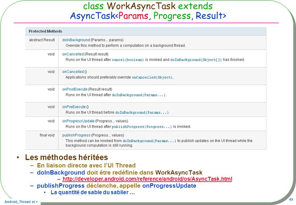 class WorkAsyncTask extends AsyncTask<Params, Progress, Result>