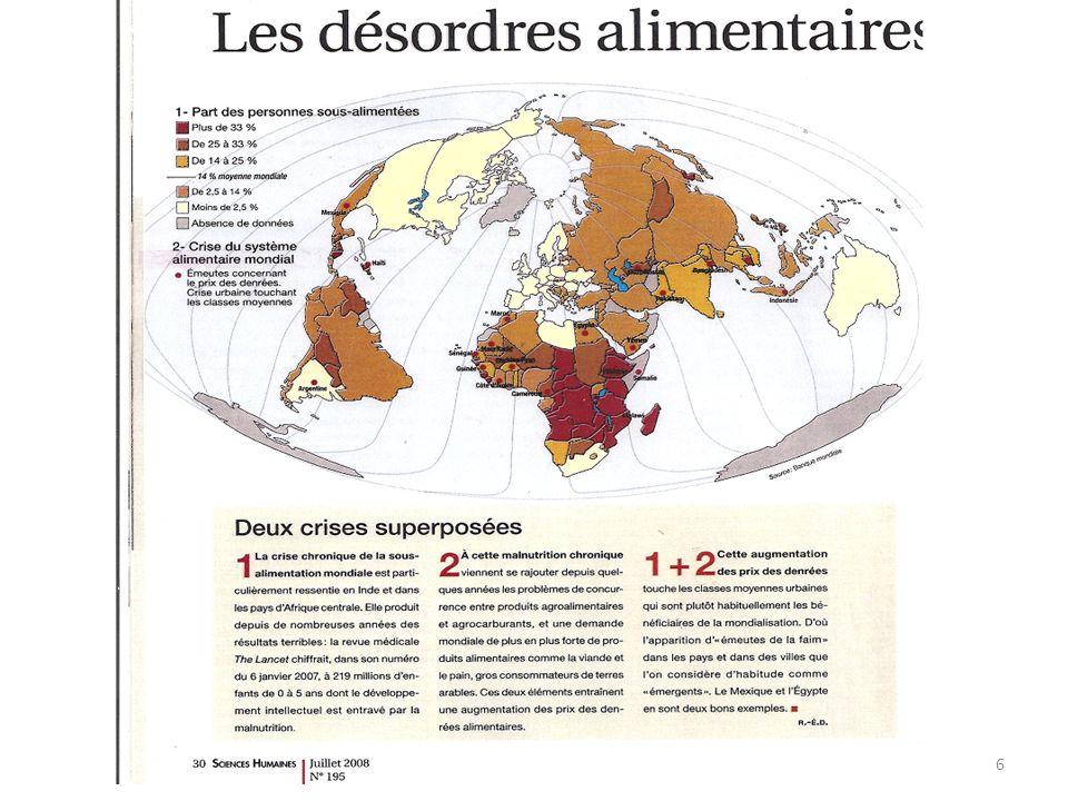 Les désordres alimentaires. ( sciences humaines juillet 2008).