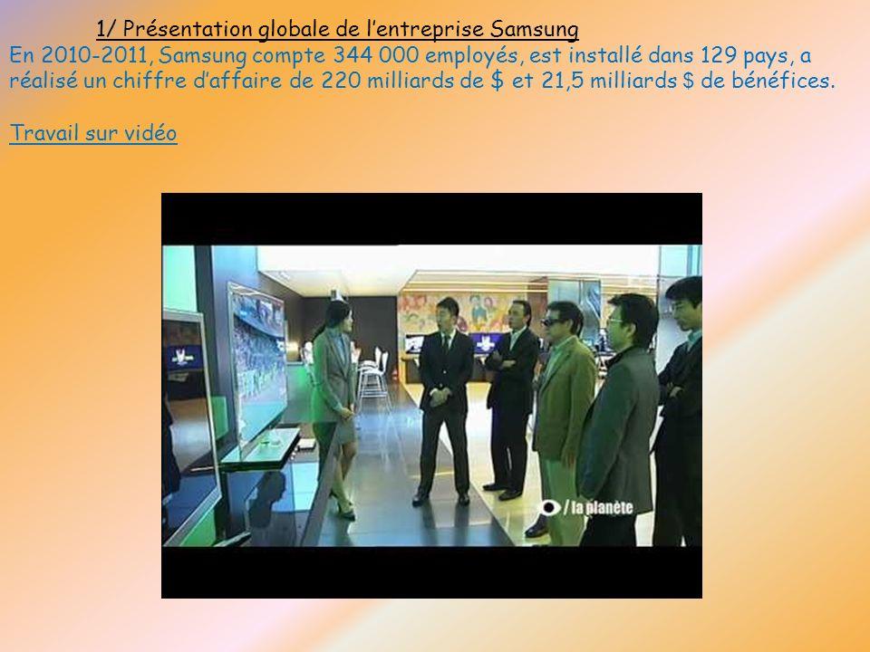 1/ Présentation globale de l'entreprise Samsung
