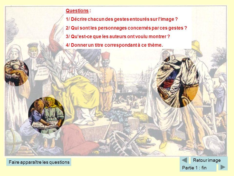 Questions : 1/ Décrire chacun des gestes entourés sur l image 2/ Qui sont les personnages concernés par ces gestes