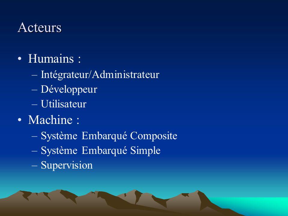 Acteurs Humains : Machine : Intégrateur/Administrateur Développeur