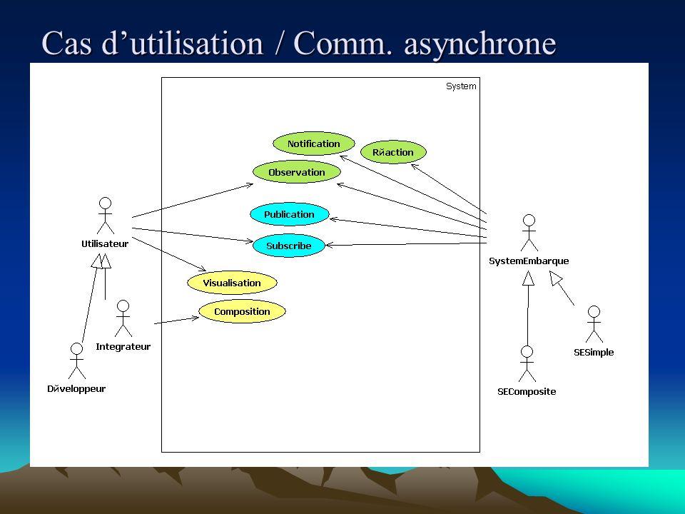 Cas d'utilisation / Comm. asynchrone