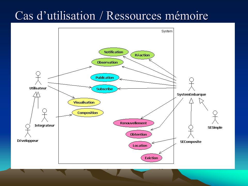Cas d'utilisation / Ressources mémoire
