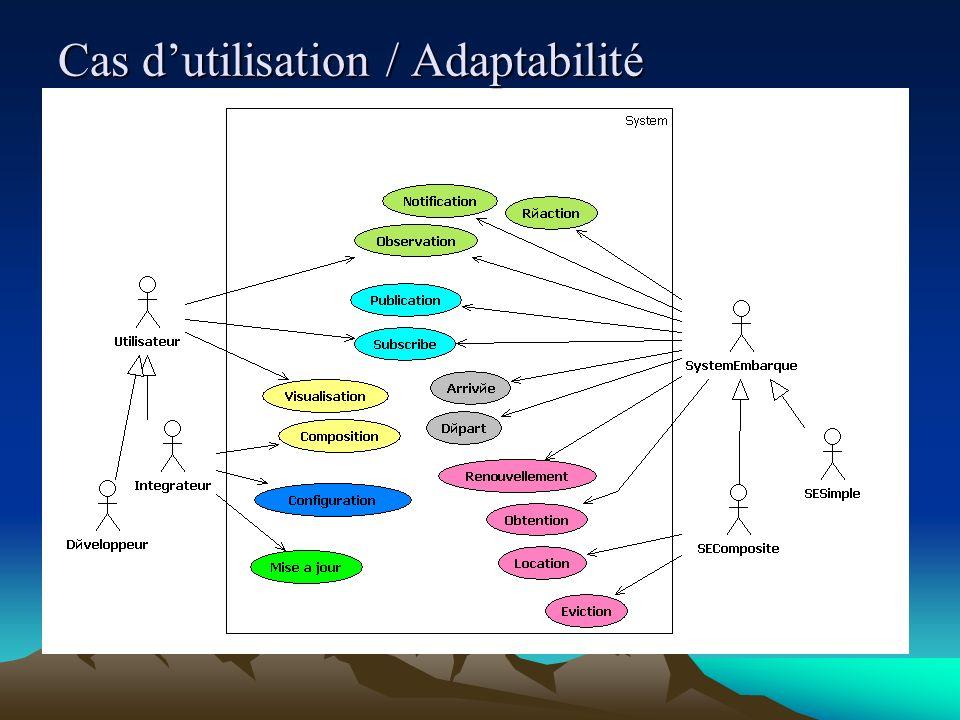 Cas d'utilisation / Adaptabilité