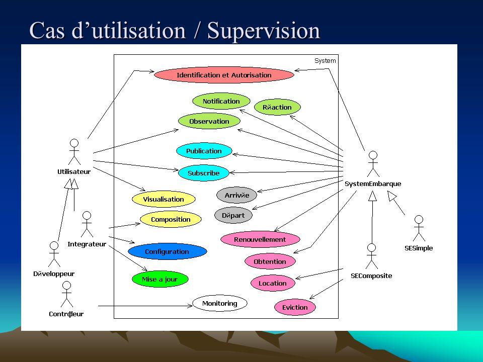 Cas d'utilisation / Supervision