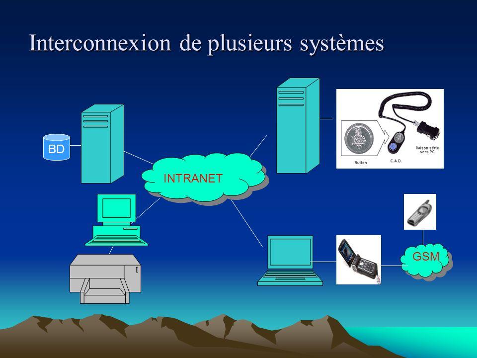 Interconnexion de plusieurs systèmes