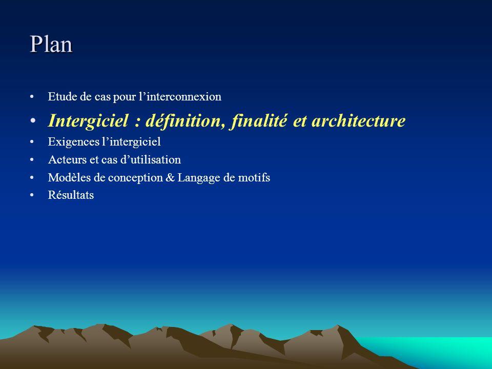 Plan Intergiciel : définition, finalité et architecture
