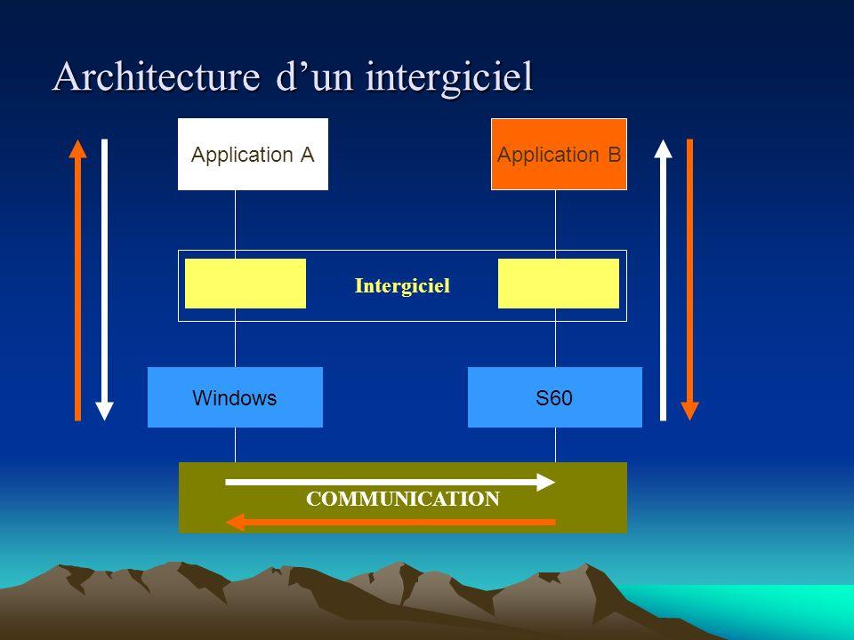 Architecture d'un intergiciel
