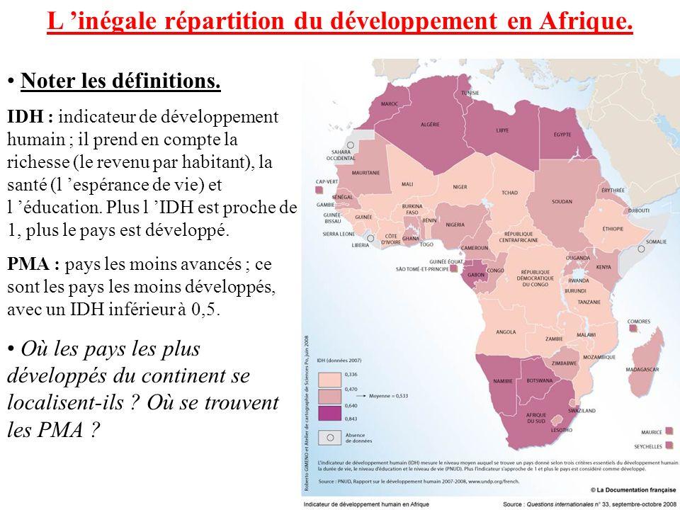 L 'inégale répartition du développement en Afrique.