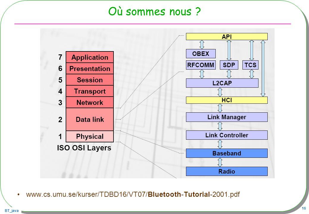 Où sommes nous www.cs.umu.se/kurser/TDBD16/VT07/Bluetooth-Tutorial-2001.pdf