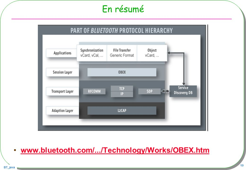 En résumé www.bluetooth.com/.../Technology/Works/OBEX.htm