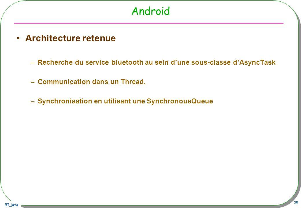 Android Architecture retenue