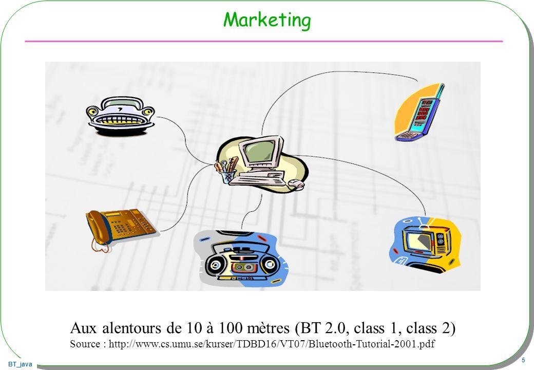 Marketing Aux alentours de 10 à 100 mètres (BT 2.0, class 1, class 2)