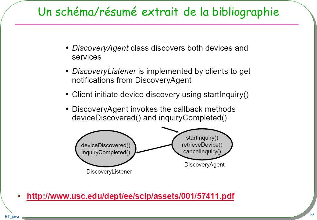 Un schéma/résumé extrait de la bibliographie