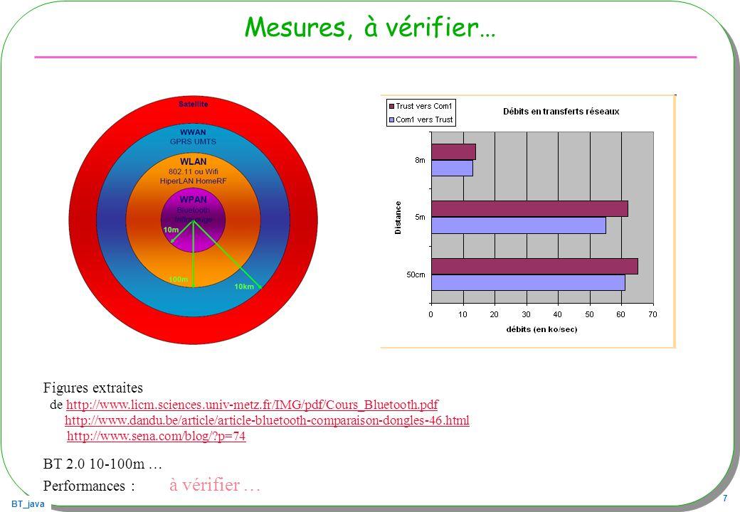 Mesures, à vérifier… Figures extraites BT 2.0 10-100m …