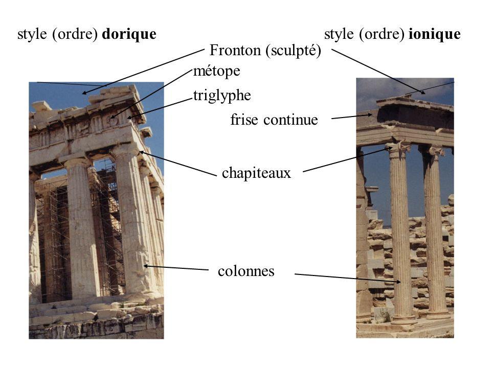 style (ordre) dorique style (ordre) ionique. Fronton (sculpté) métope. triglyphe. frise continue.