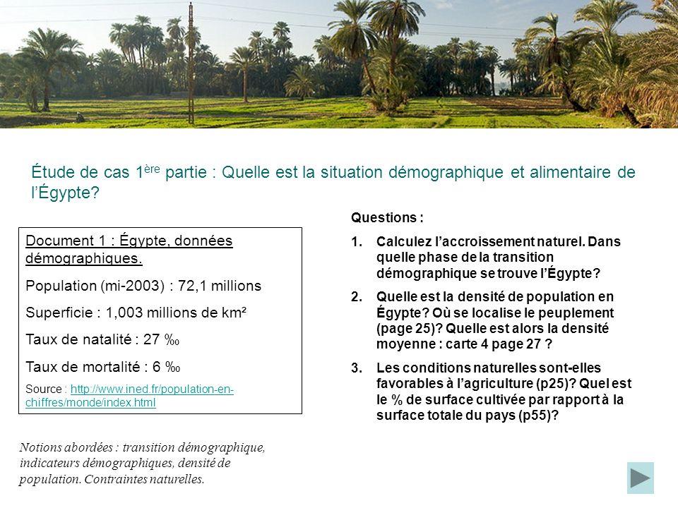 Étude de cas 1ère partie : Quelle est la situation démographique et alimentaire de l'Égypte