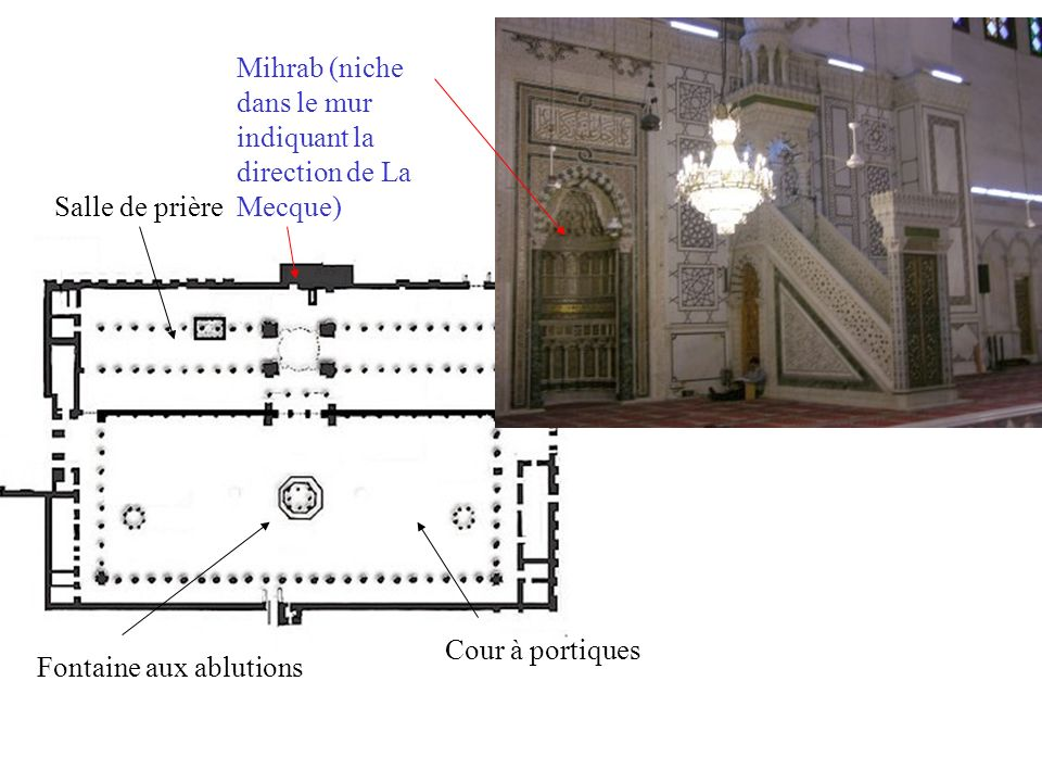 Mihrab (niche dans le mur indiquant la direction de La Mecque)