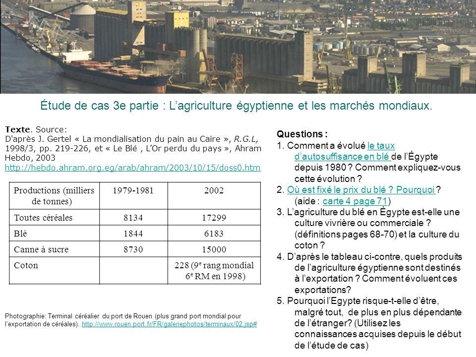 Étude de cas 3e partie : L'agriculture égyptienne et les marchés mondiaux.