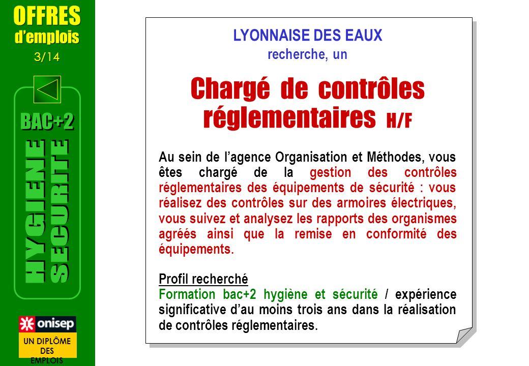 Chargé de contrôles réglementaires H/F