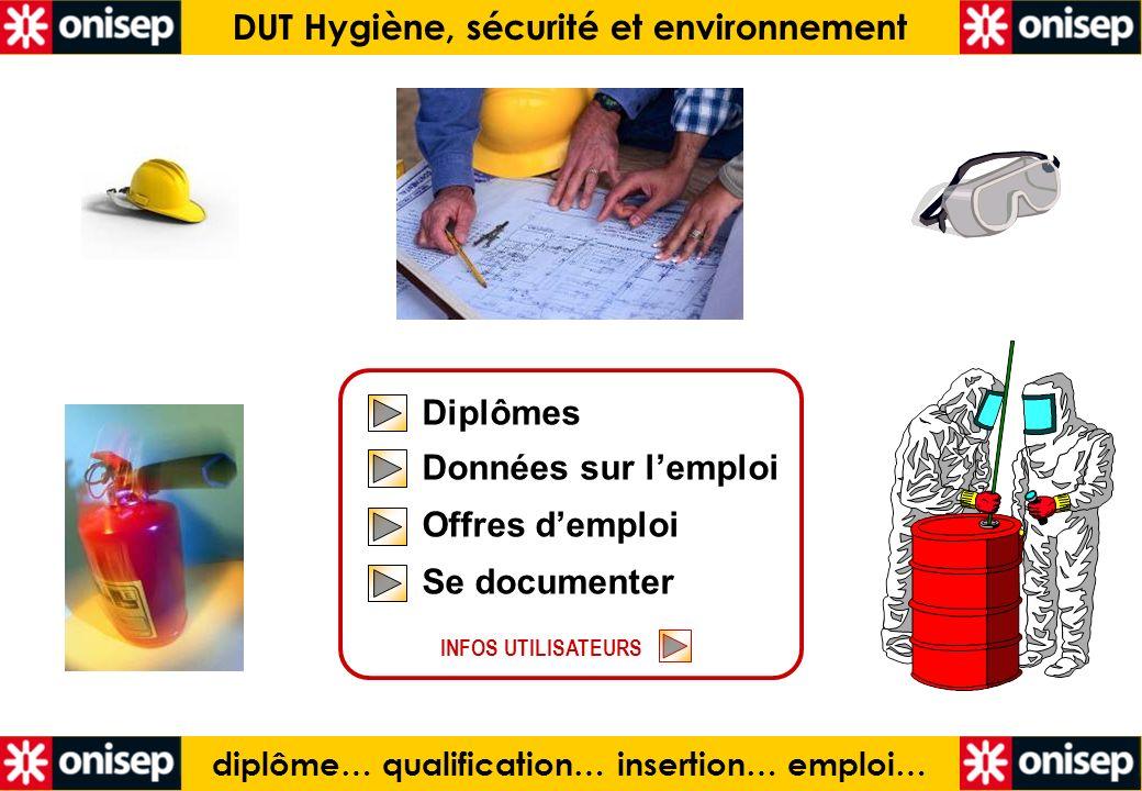 DUT Hygiène, sécurité et environnement