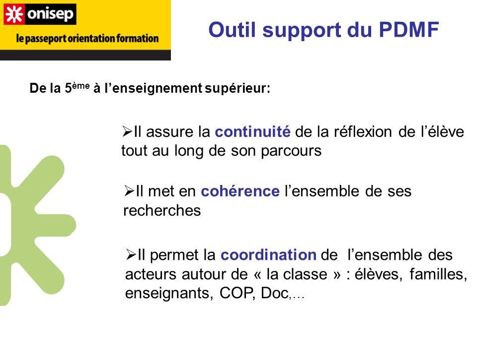 Outil support du PDMF De la 5ème à l'enseignement supérieur: Il assure la continuité de la réflexion de l'élève tout au long de son parcours.