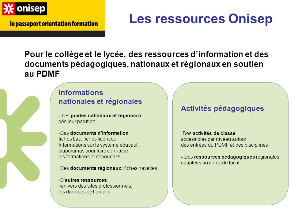 Les ressources Onisep