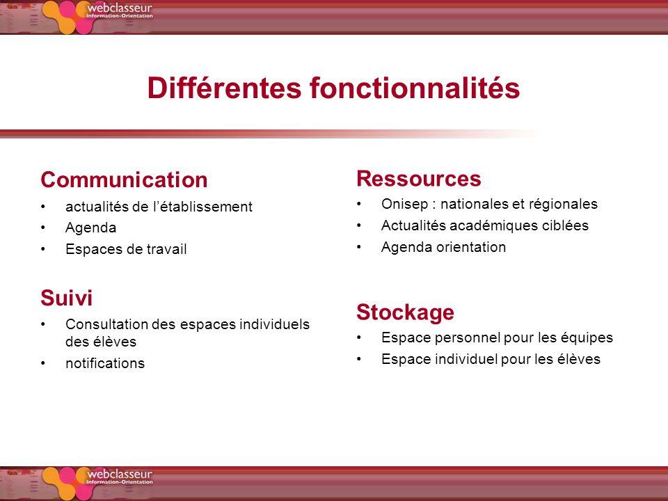Différentes fonctionnalités