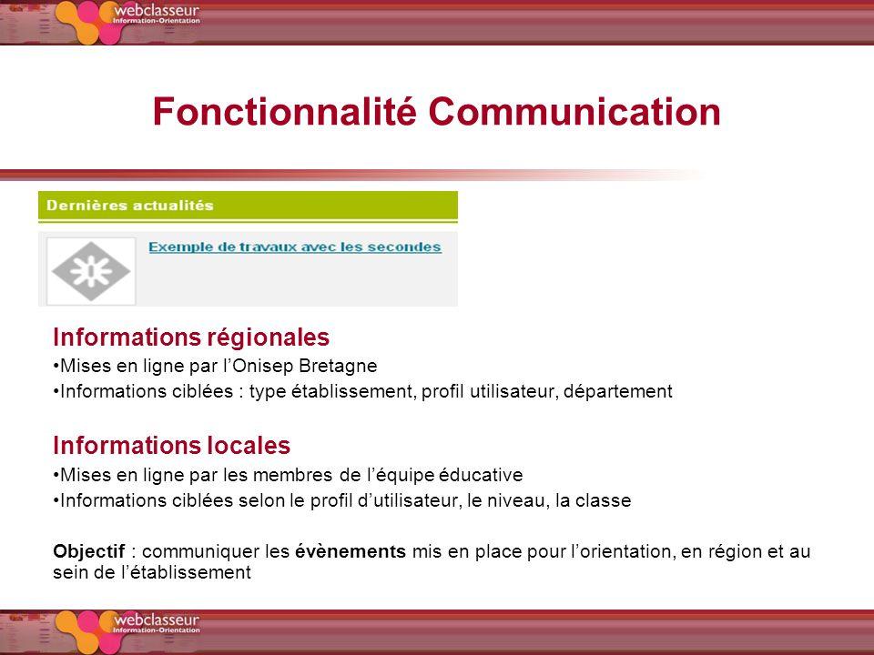 Fonctionnalité Communication