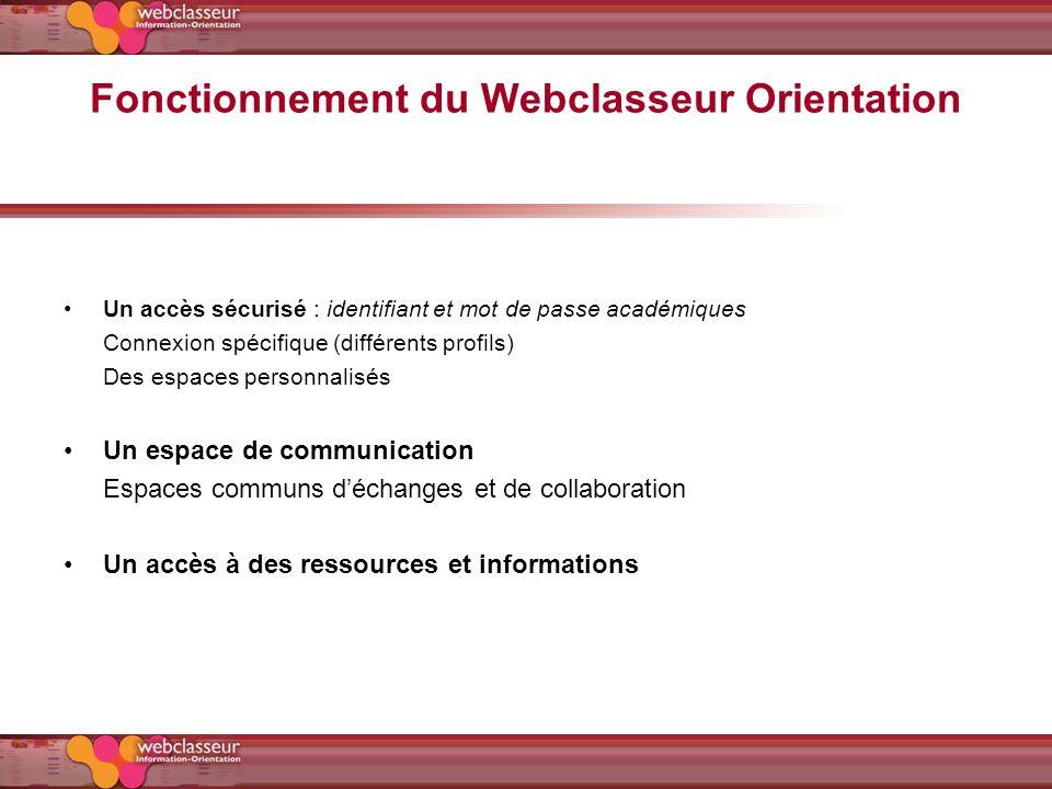 Fonctionnement du Webclasseur Orientation