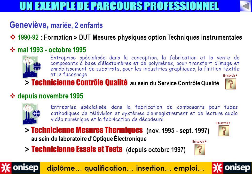 UN EXEMPLE DE PARCOURS PROFESSIONNEL