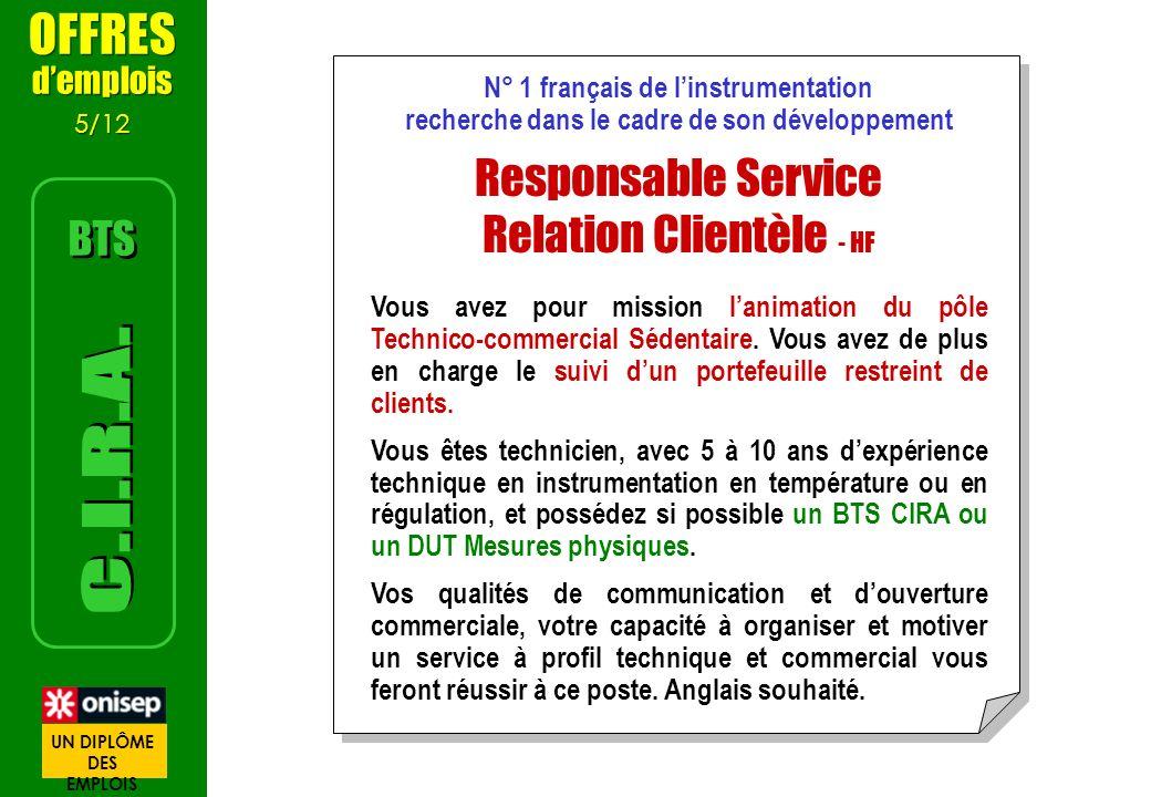 C.I.R.A. OFFRES Responsable Service Relation Clientèle - HF BTS