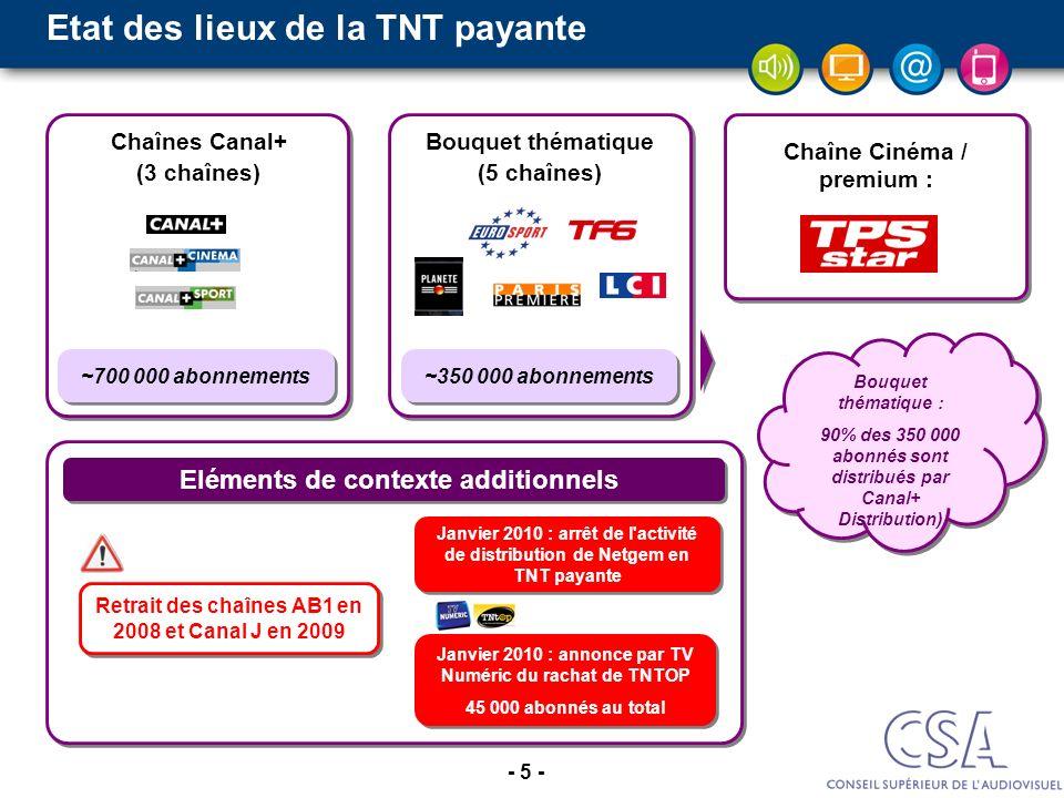 Etat des lieux de la TNT payante