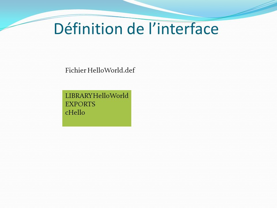 Définition de l'interface