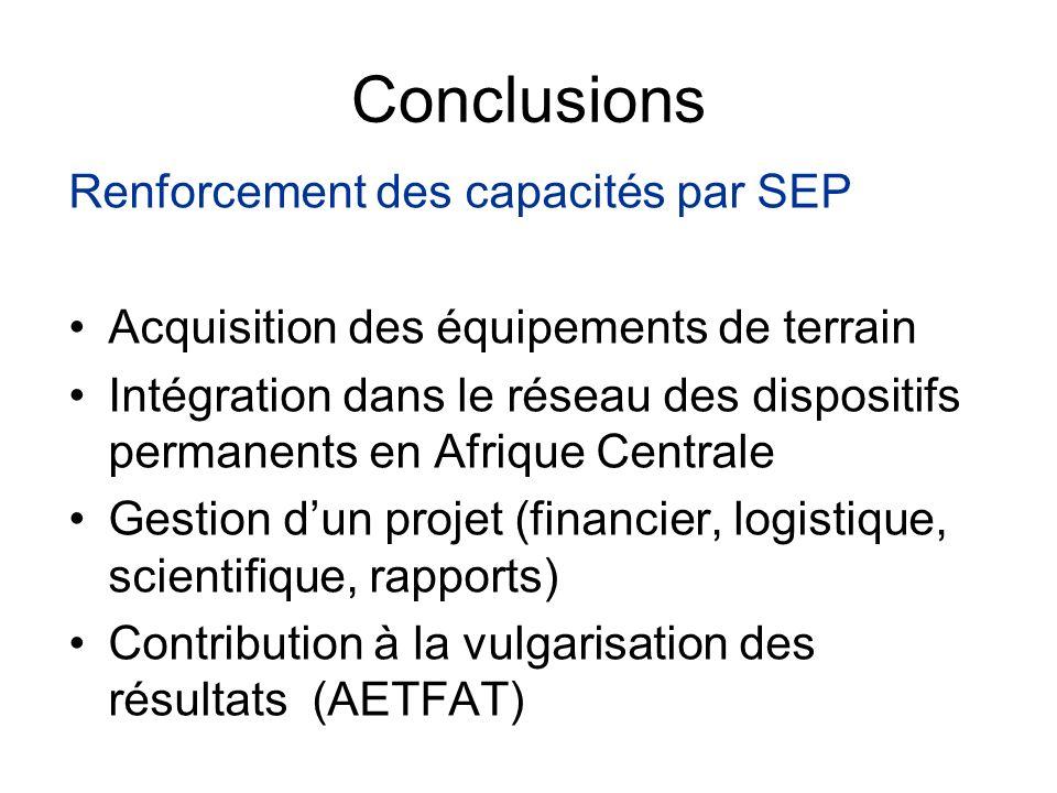Conclusions Renforcement des capacités par SEP