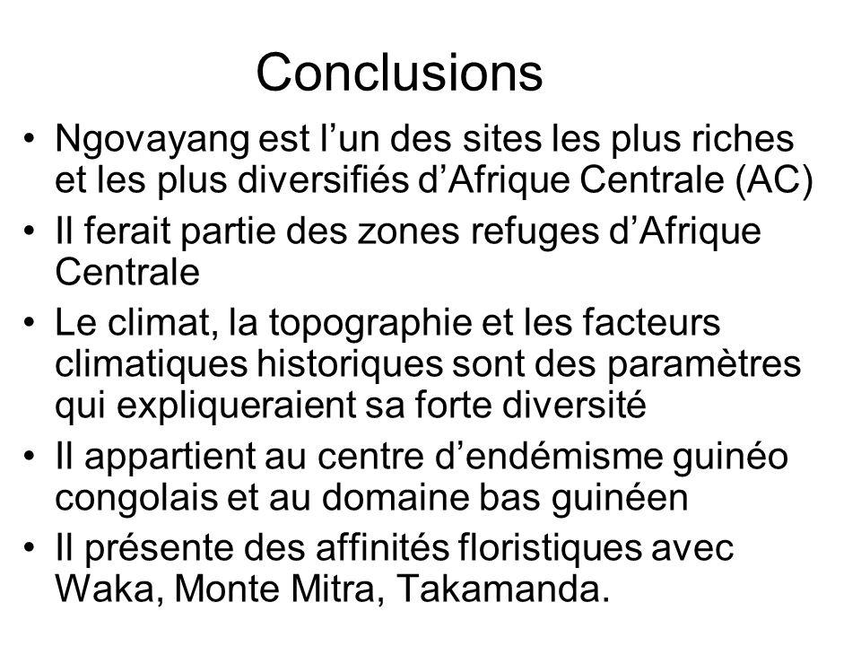 Conclusions Ngovayang est l'un des sites les plus riches et les plus diversifiés d'Afrique Centrale (AC)