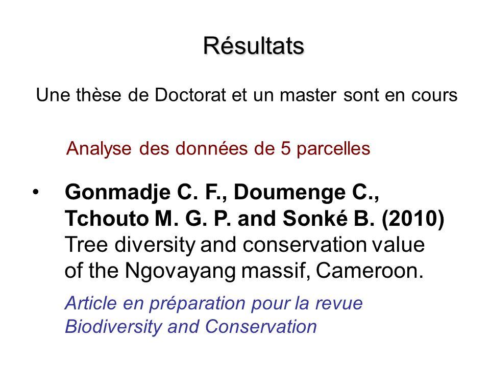 Résultats Une thèse de Doctorat et un master sont en cours. Analyse des données de 5 parcelles.
