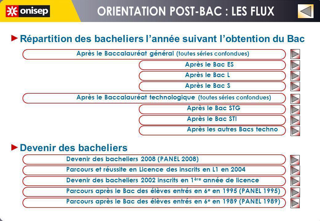 ORIENTATION POST-BAC : LES FLUX