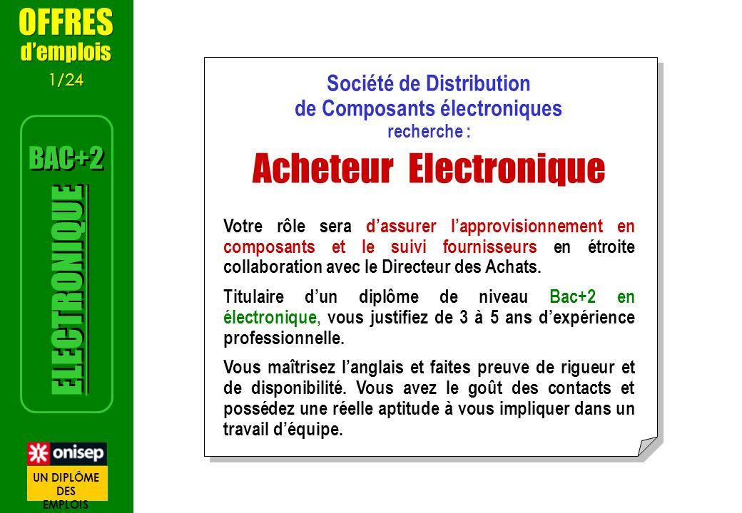 Société de Distribution de Composants électroniques