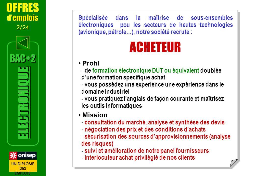 ACHETEUR ELECTRONIQUE OFFRES BAC+2 d'emplois