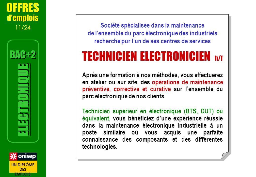 TECHNICIEN ELECTRONICIEN h/f