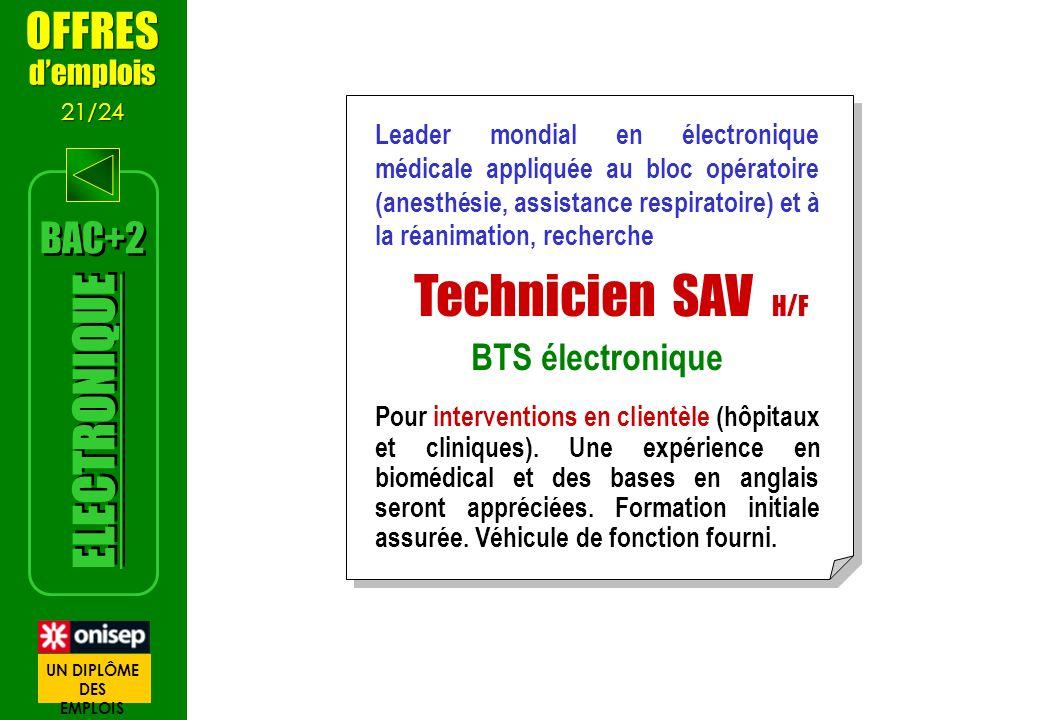 Technicien SAV H/F ELECTRONIQUE OFFRES BAC+2 BTS électronique