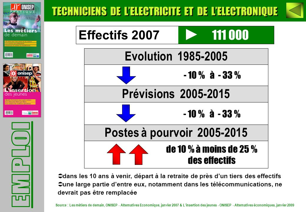 TECHNICIENS DE L'ELECTRICITE ET DE L'ELECTRONIQUE