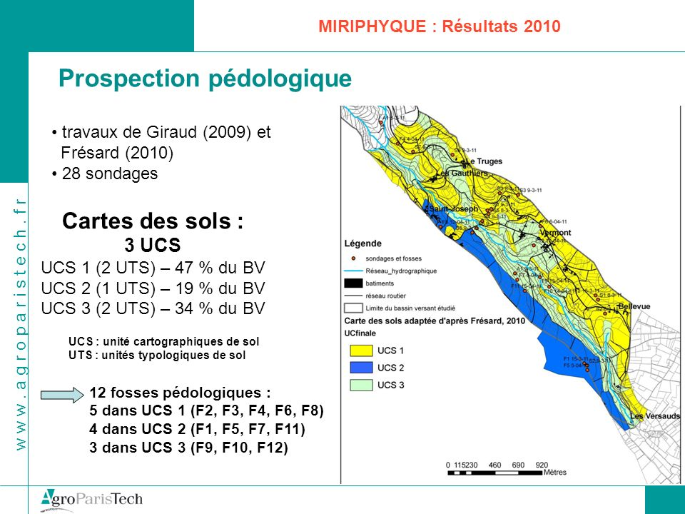 MIRIPHYQUE : Résultats 2010
