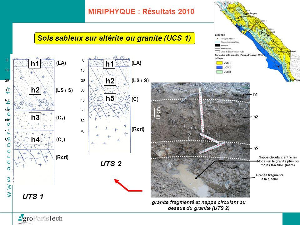 granite fragmenté et nappe circulant au dessus du granite (UTS 2)